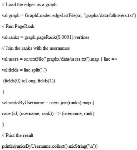 graphx/data/followers.txt