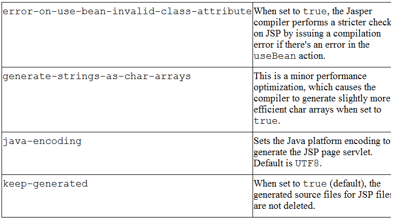 jsp-configuration 2