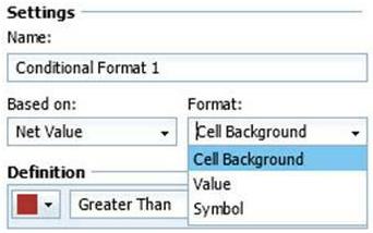 Conditional Formatting Details