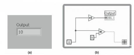 conditional terminal