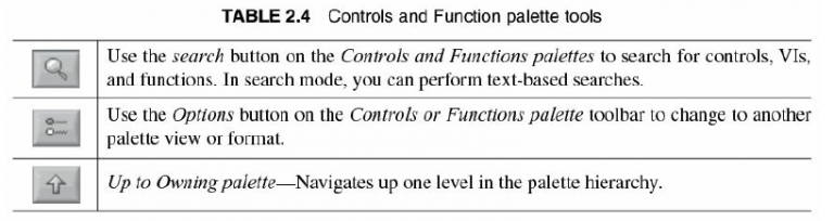 Controls and Function palettes tools