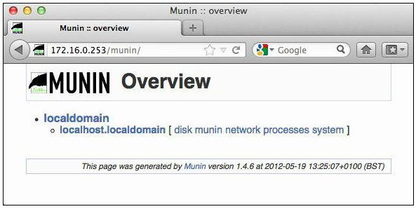 MUNIN Overview