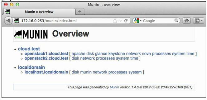 Munin_Overview