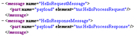 WSDL Messages