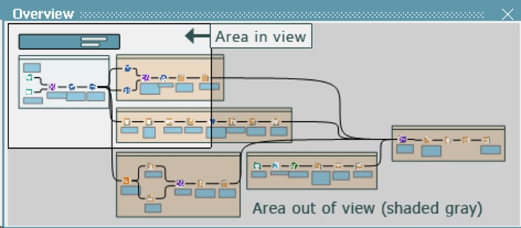 Overview Window of Alteryx