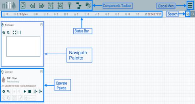 apache nifi user interface