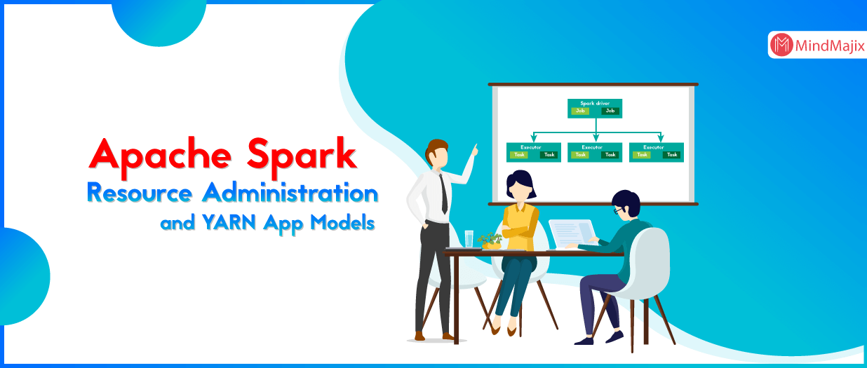 Apache Spark Resource Administration and YARN App Models