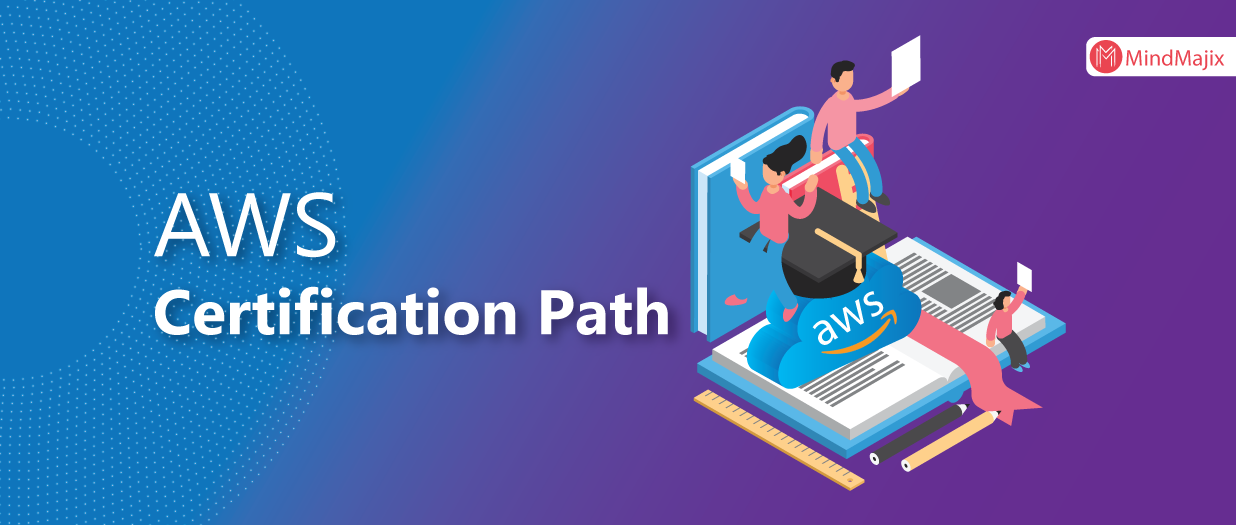 AWS Certifications List and AWS Certification Path - A Complete Guide