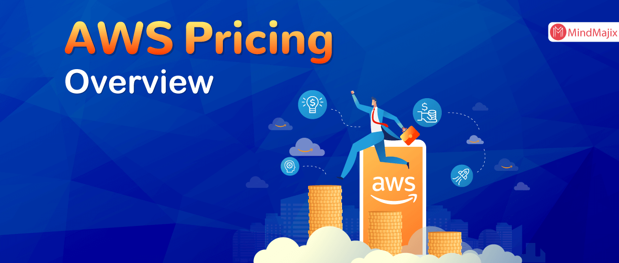 Introduction to AWS Pricing