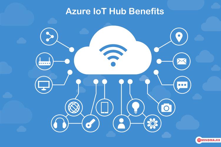 Azure IoT Hub Benefits