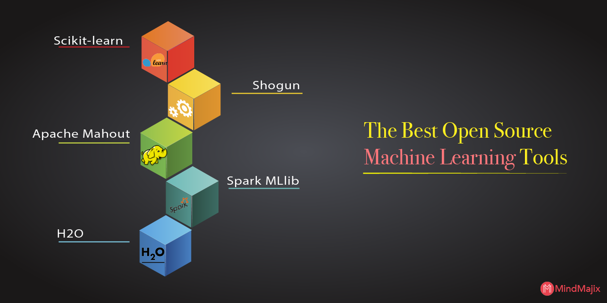 Best open source machine learning tools