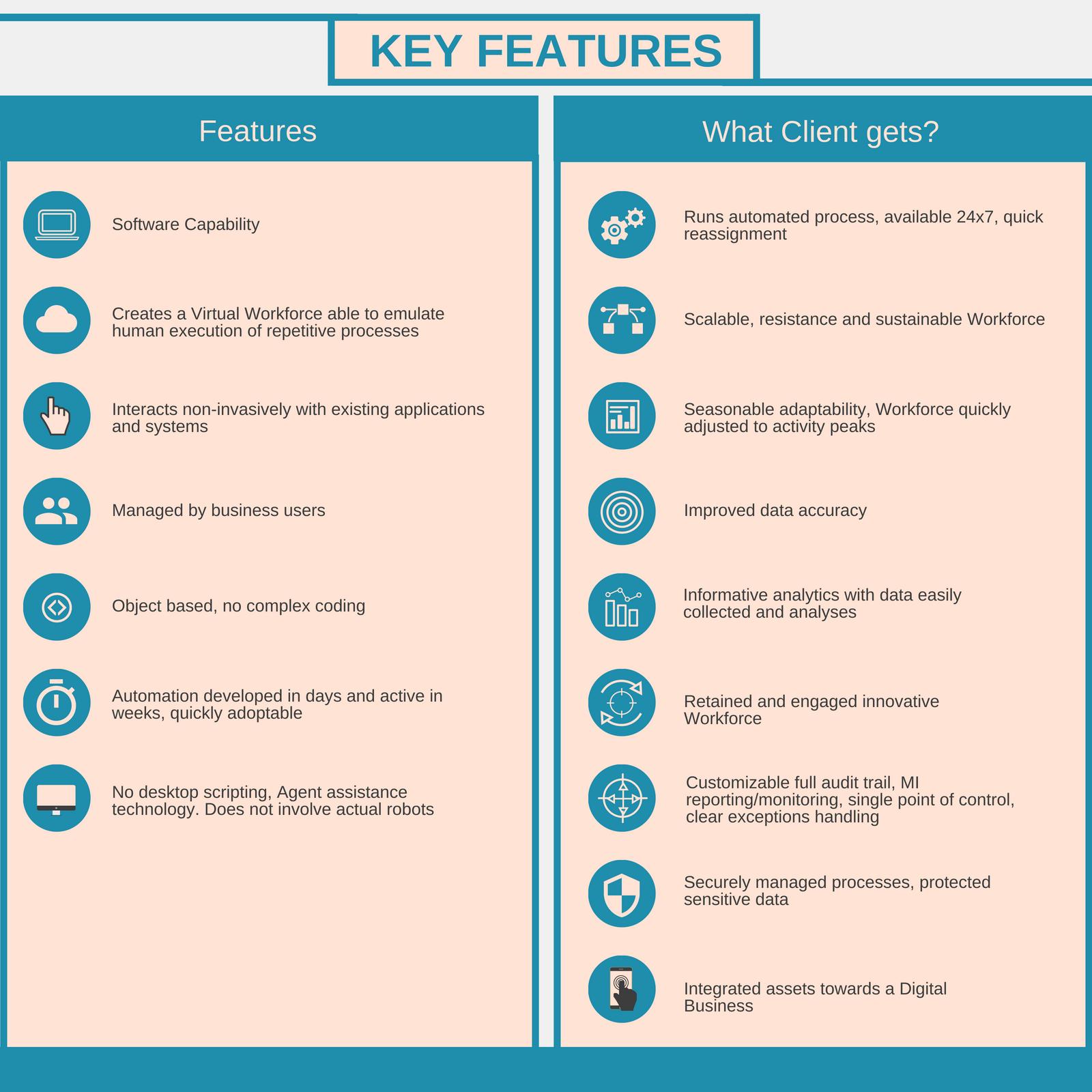 Blue Prism Key features