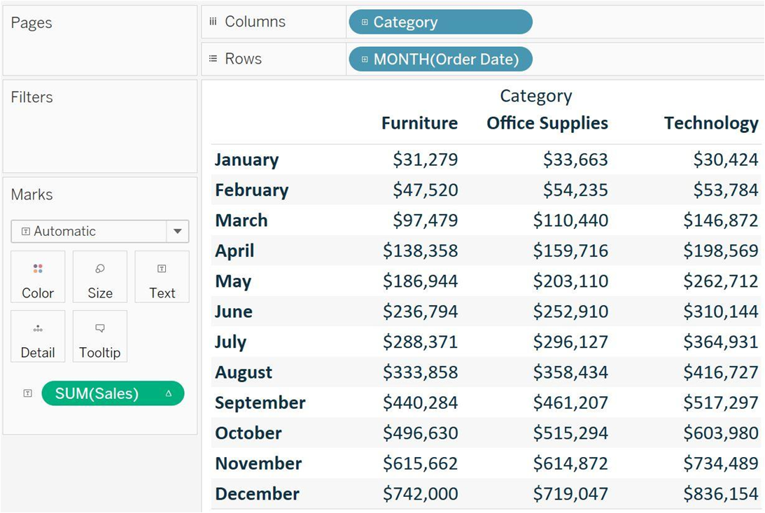 table calculation by tableau