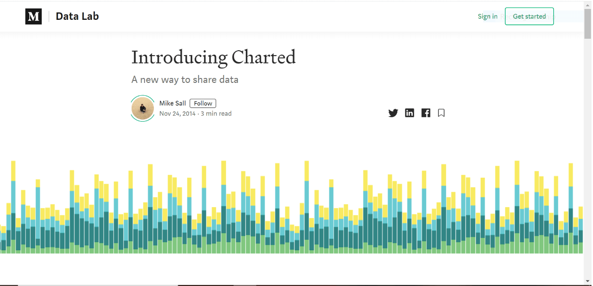 charted free data visualization tool