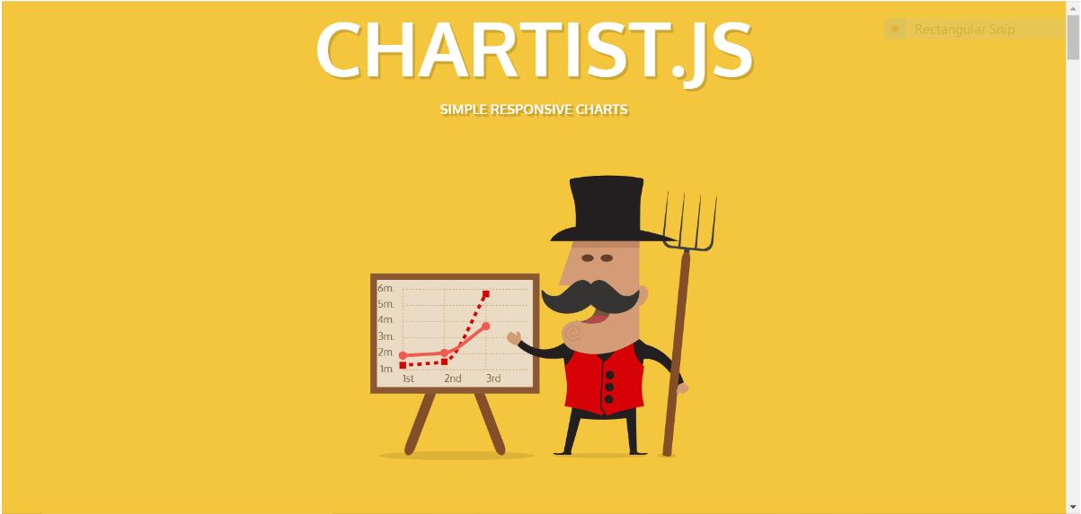 chartist free data visualization tool