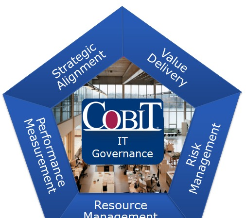 cobit framework delivering