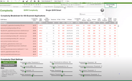 QlikView Metadata - QlikView Dashboard Governance