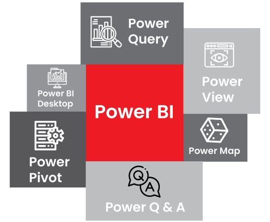 components-of-power-bi