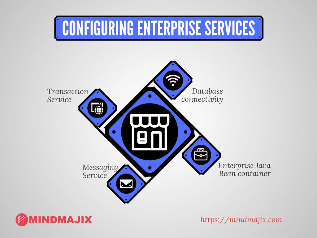 Configuring Enterprise Services