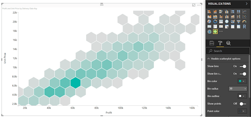 Custom visualization hexbin scatter plot
