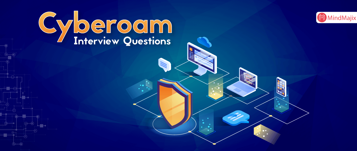 Cyberoam Interview Questions