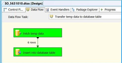 data flow3