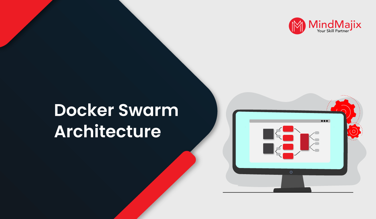 Docker Swarm Architecture