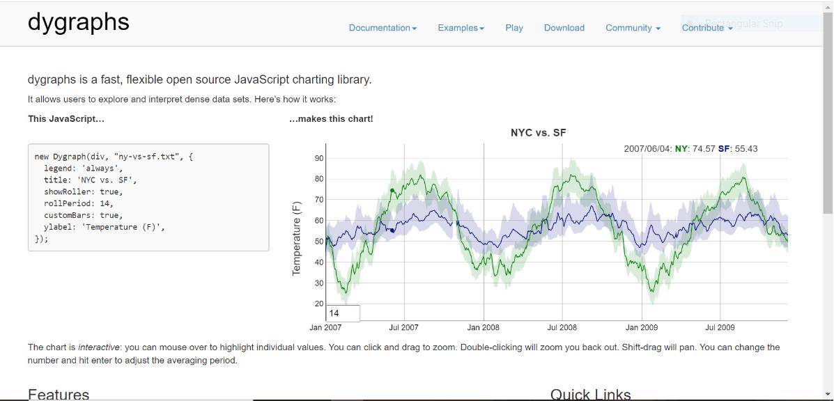dygraphs free data visualization tool
