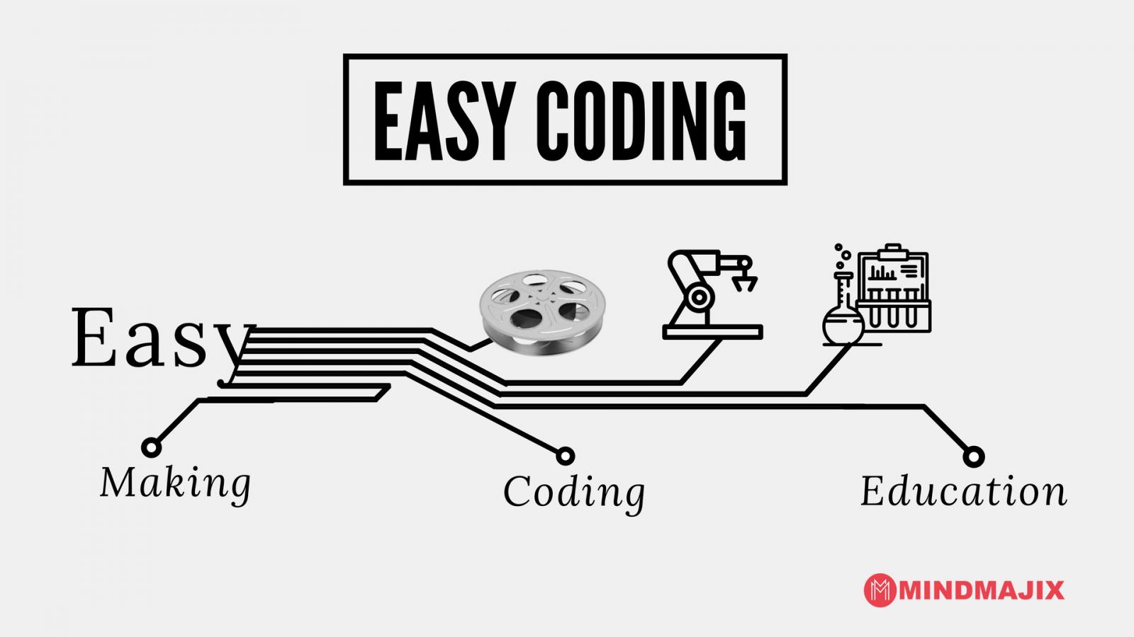Easy Coding