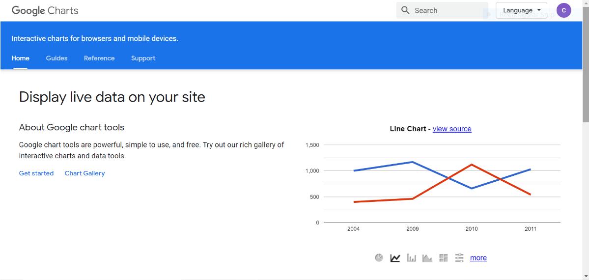 google chart free data visualization tool