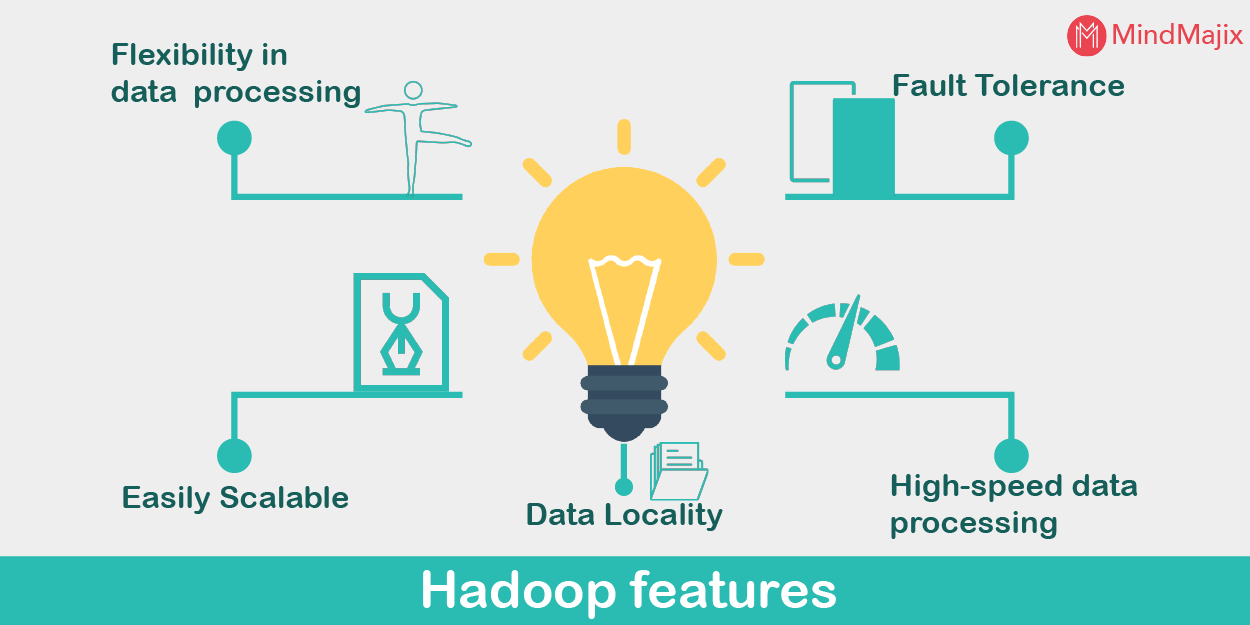 Hadoop Features