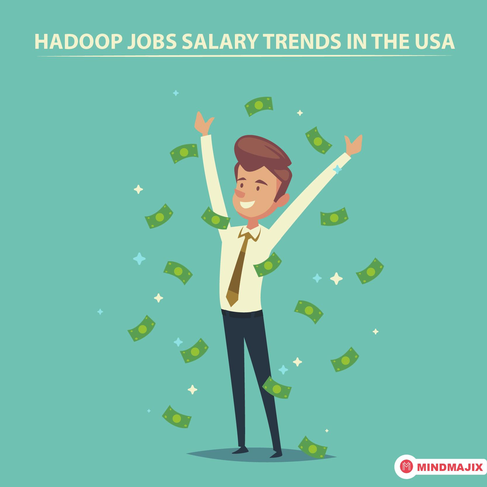 Hadoop Jobs Salary Trends in the USA