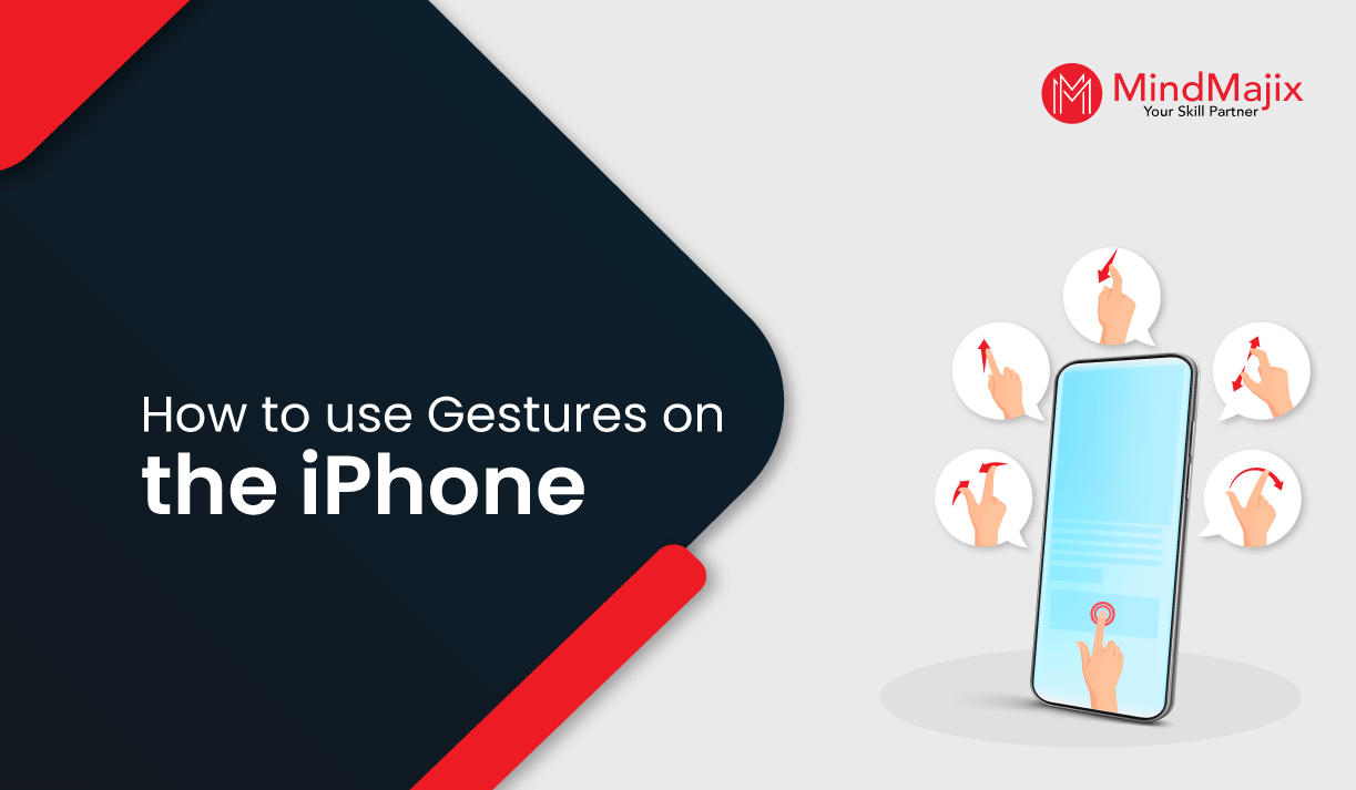 How to use Gestures on the iPhone