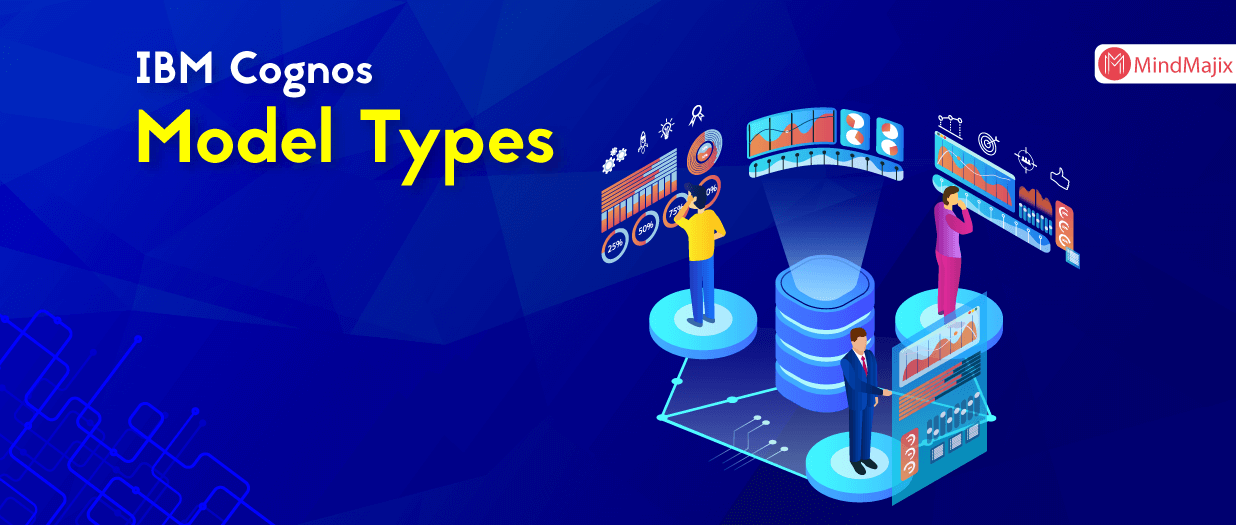 IBM Cognos Model Types