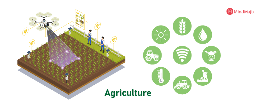 IoT Application - Agriculture