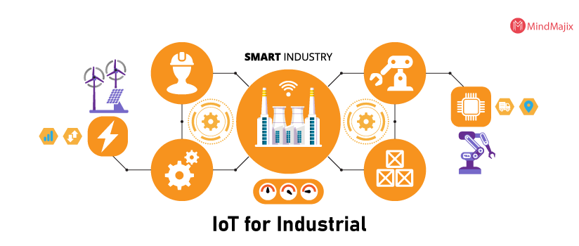 IoT Application - Industrial