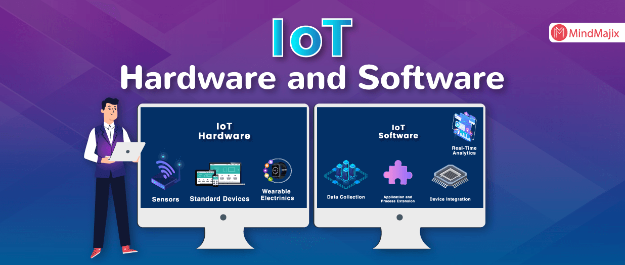IoT Hardware and Software