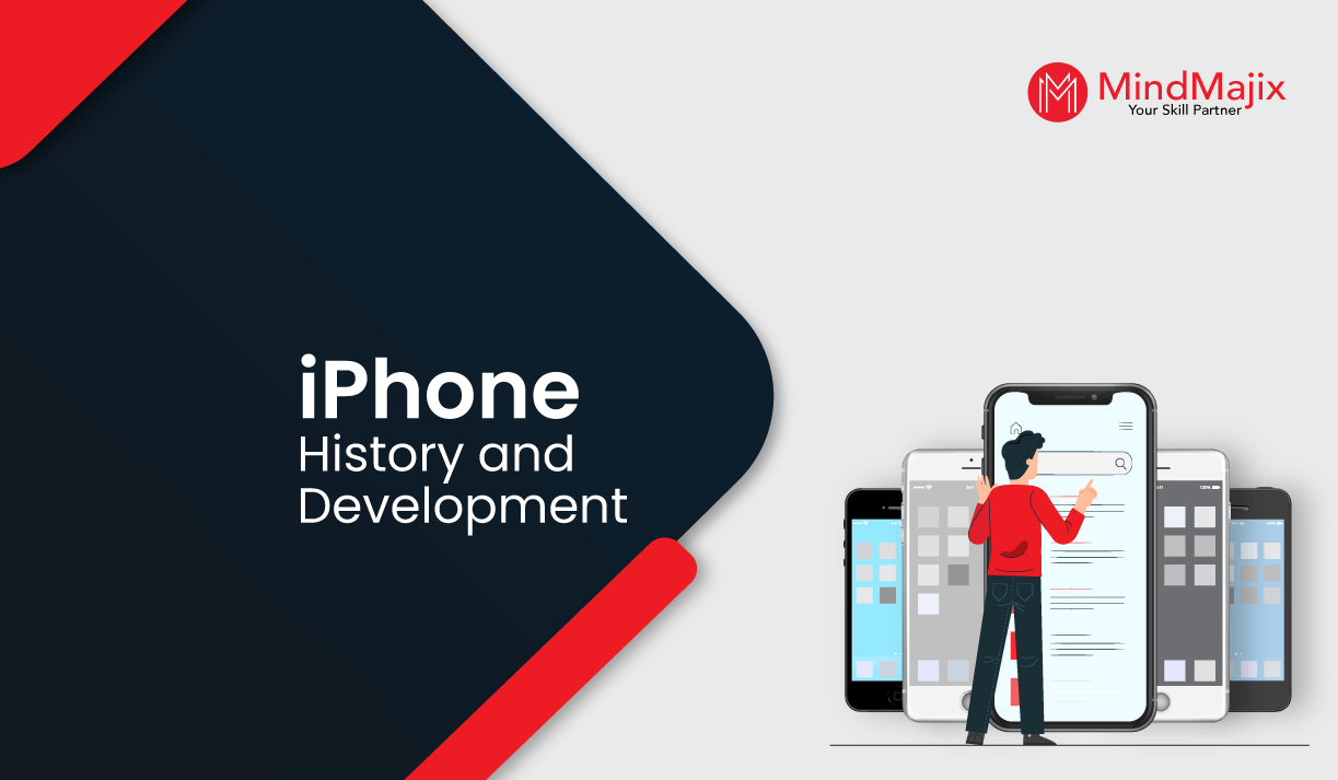 iPhone History and Development