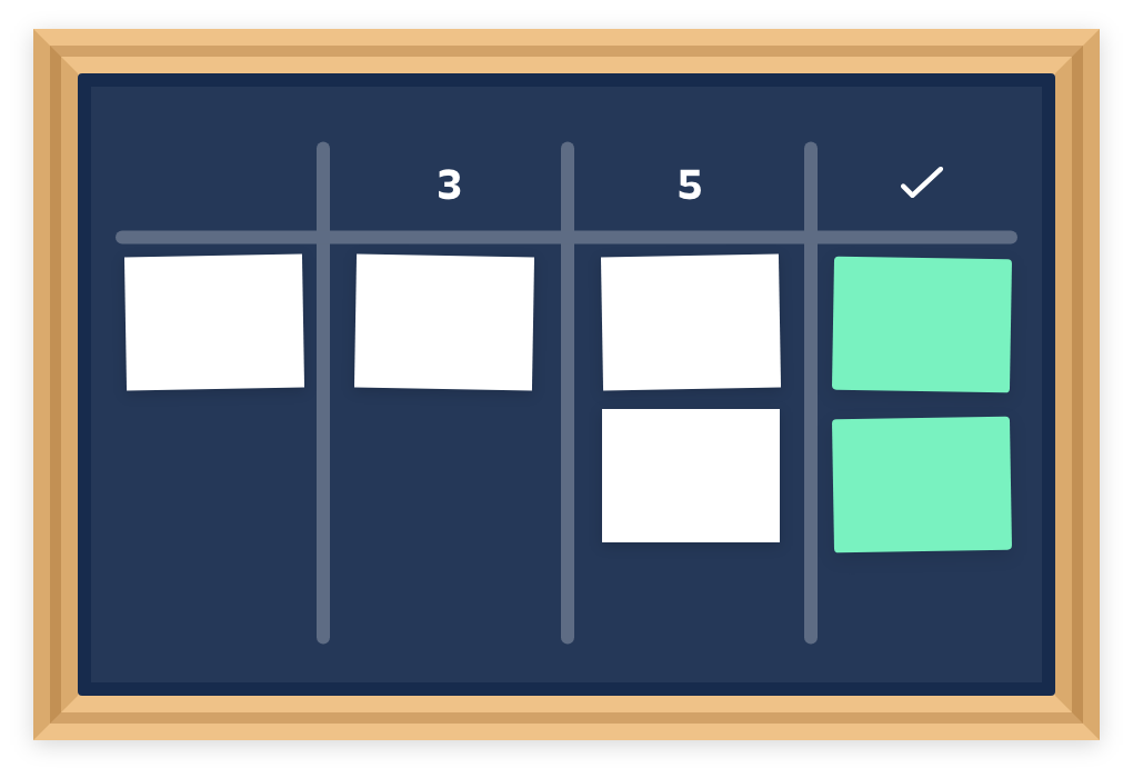 Kanban Physical Boards