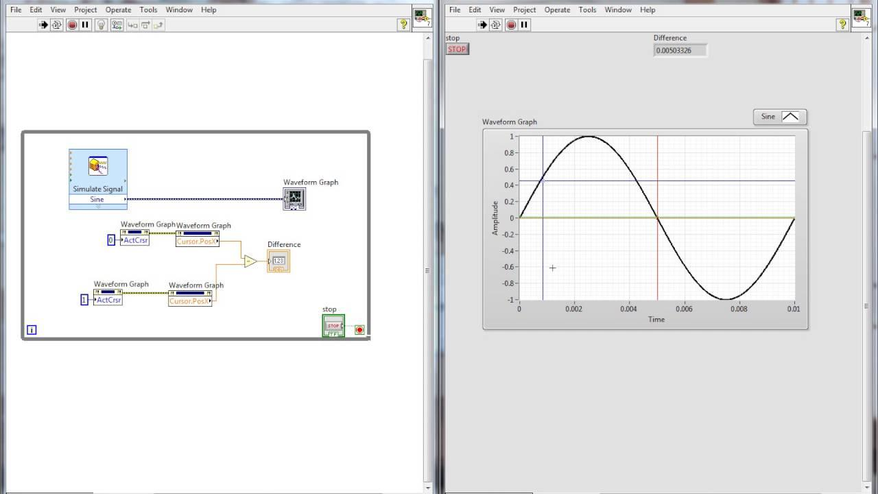 Labview Intensity Graph