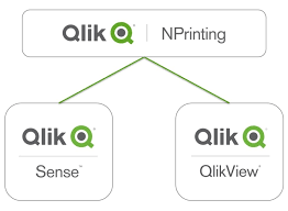 The Two Qlik Tools: