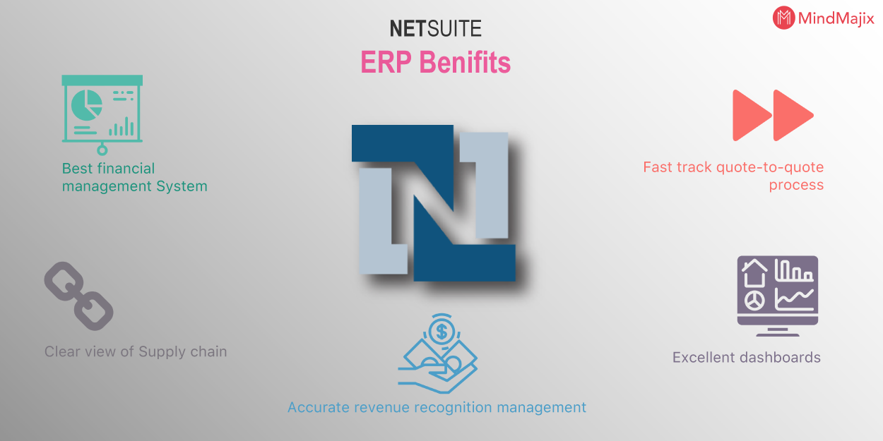 Netsuite ERP Benefits