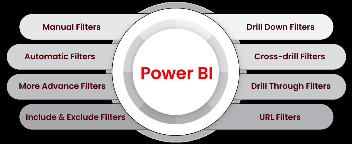 powerbi-filters