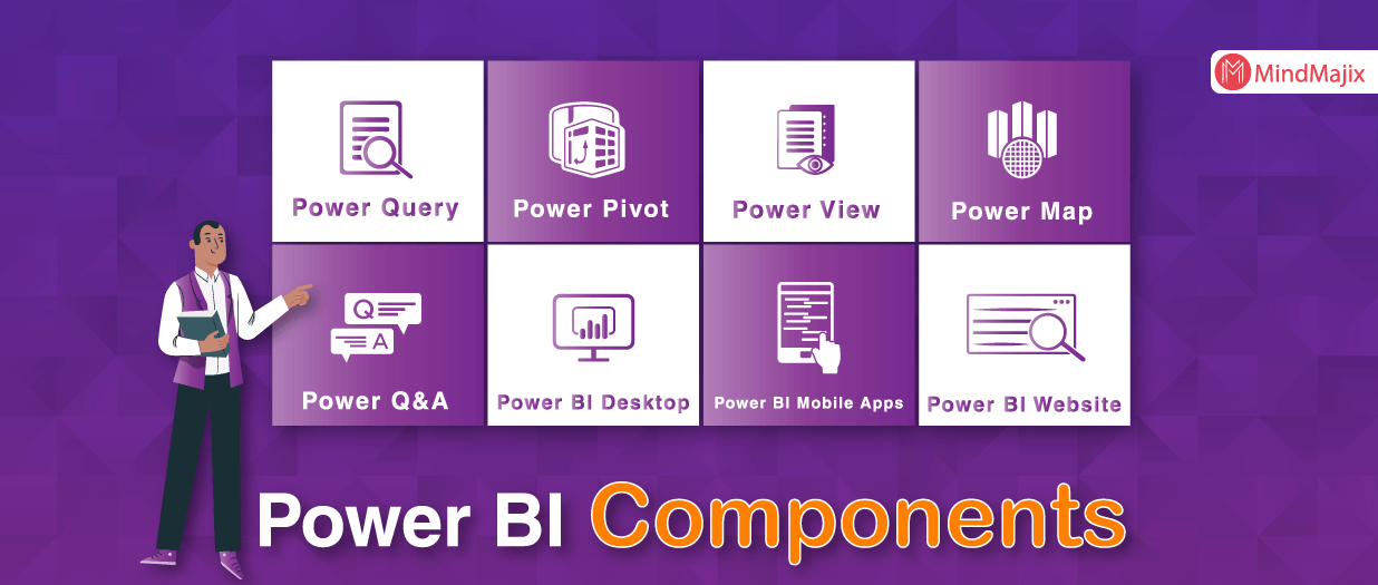 Power BI Components -A Complete Guide