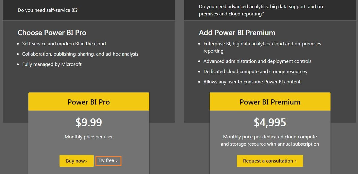 Power BI Pricing Details