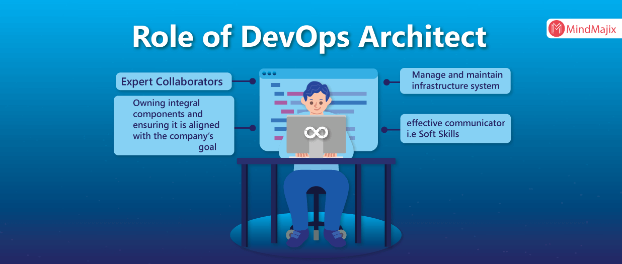 Insights of DevOps Architect