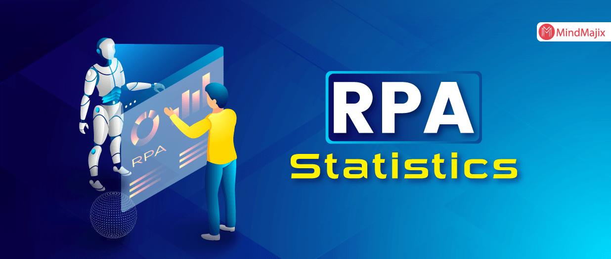 RPA Statistics