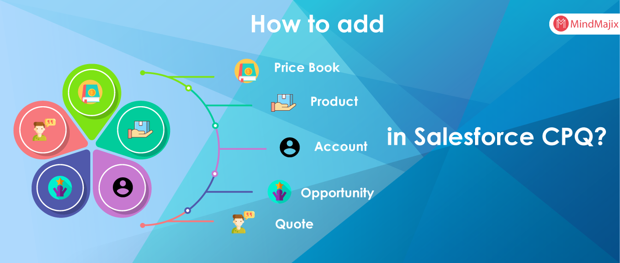 Price Book in Salesforce CPQ