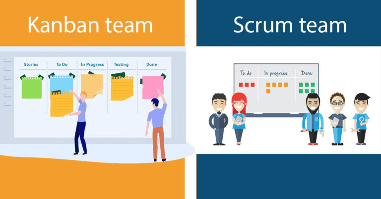 Kanban Team Vs Scrum Team