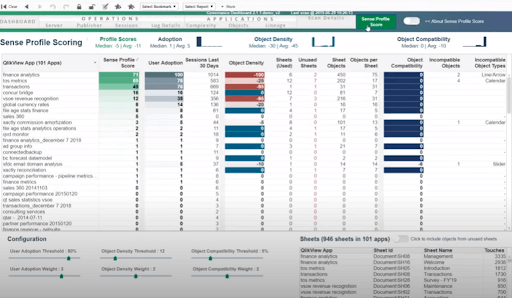 QlikView Metadata - QlikView Governance Dashboard